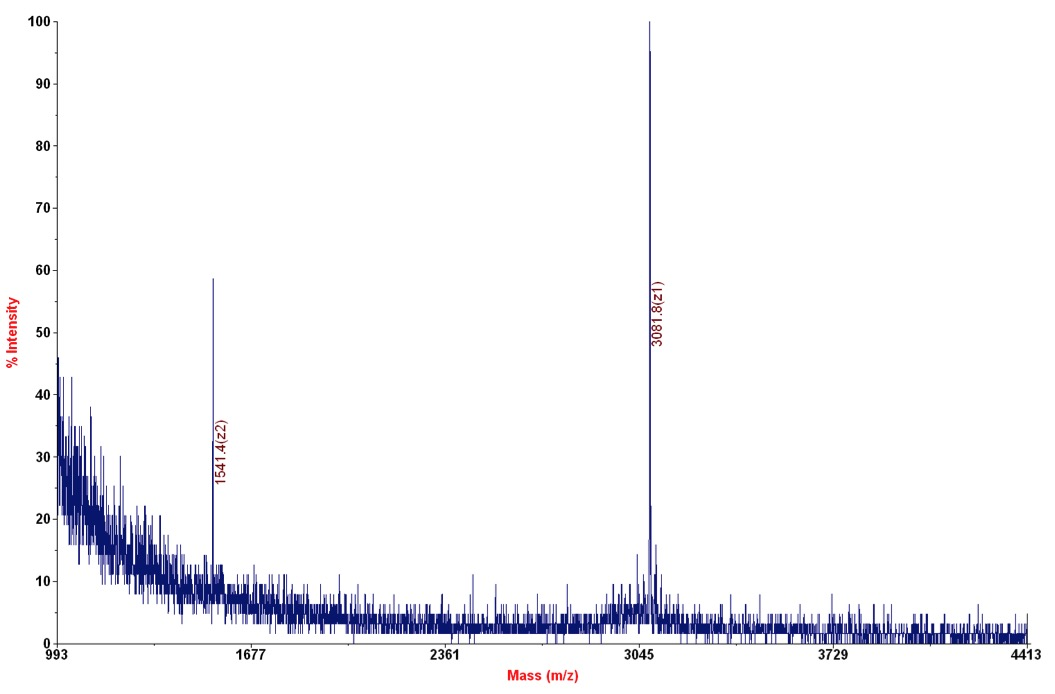 12-0108 Mass Spec Data