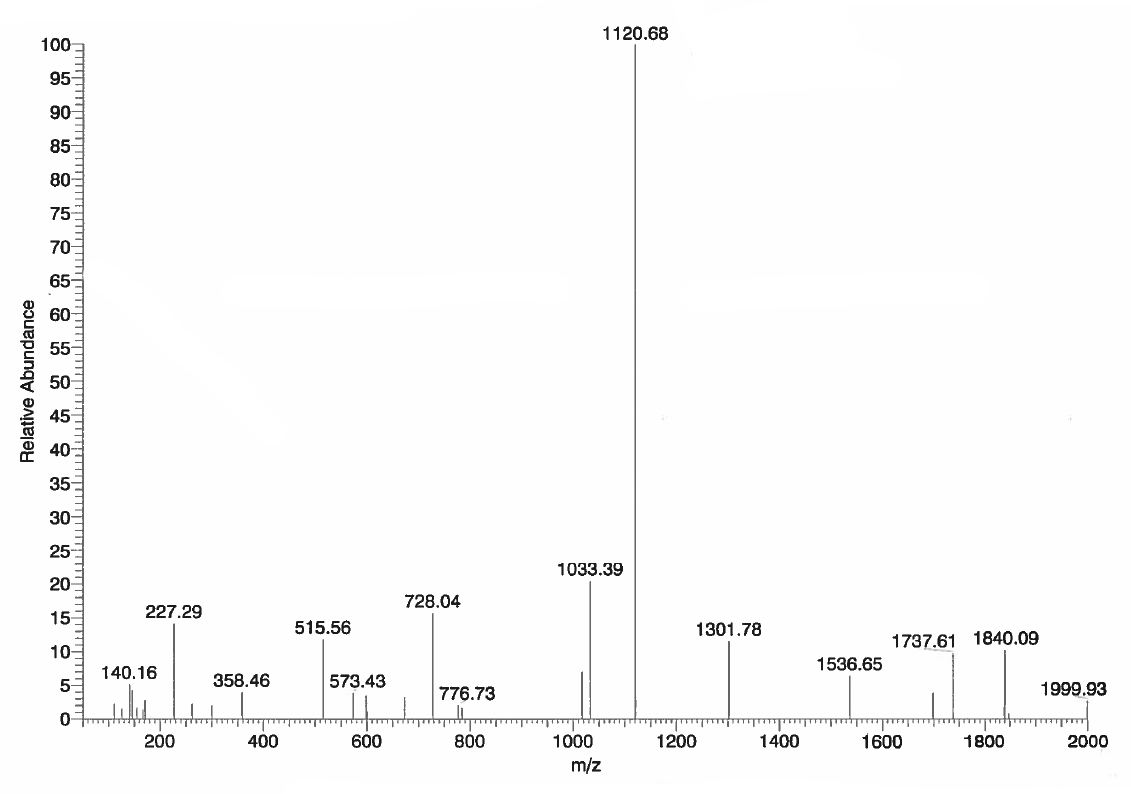 12-0178 Mass Spec Data