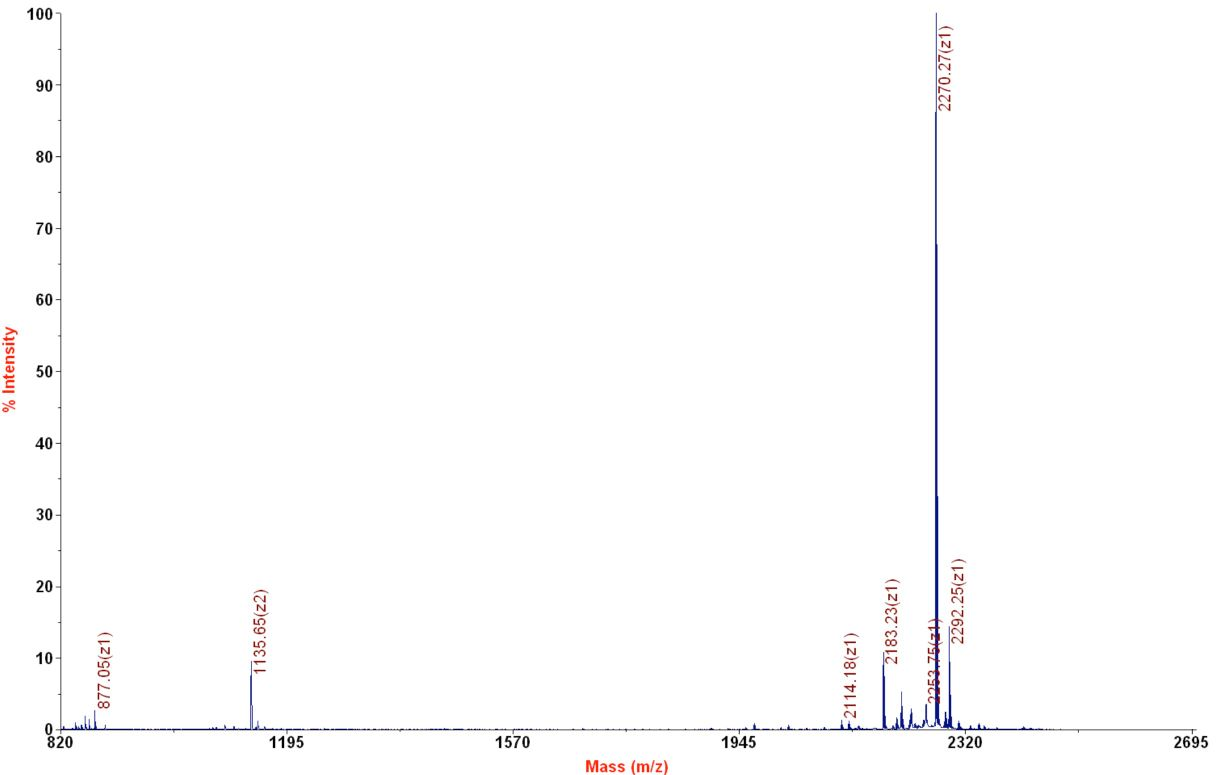 12-0194 Mass Spec Data