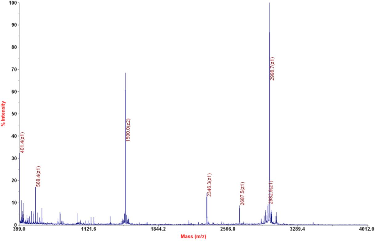 12-0222 Mass Spec Data