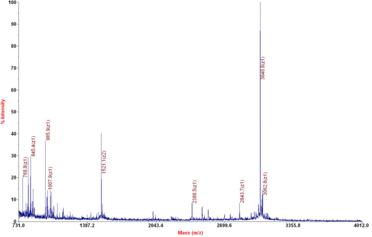 12-0227 Mass Spec Data